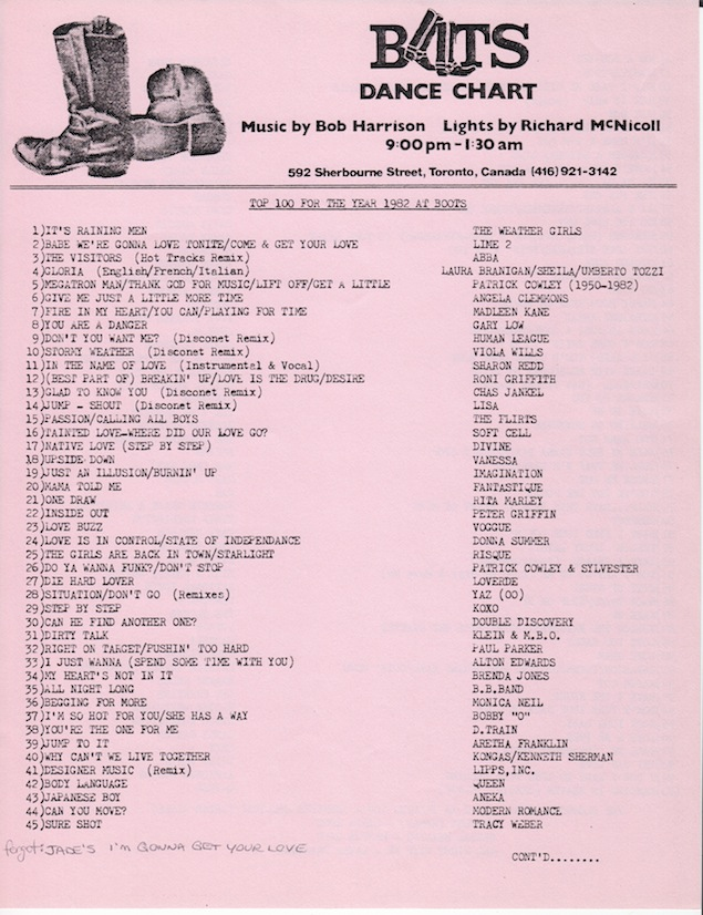 Boots' Top 100 Chart for 1982. Courtesy of Bob Harrison Drue.